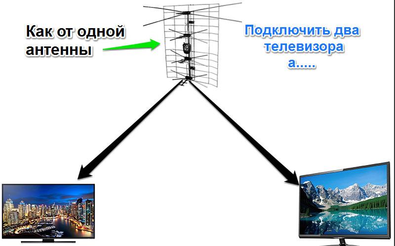 dva_televizora-k-odnoi-antene