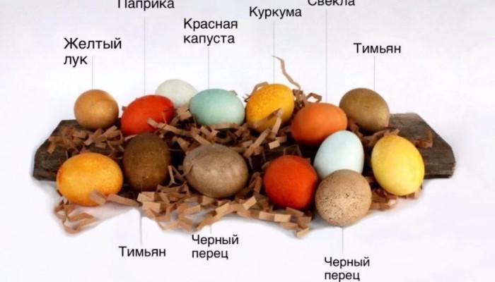 Как и чем красить яйца на пасху легко и просто в домашних ...